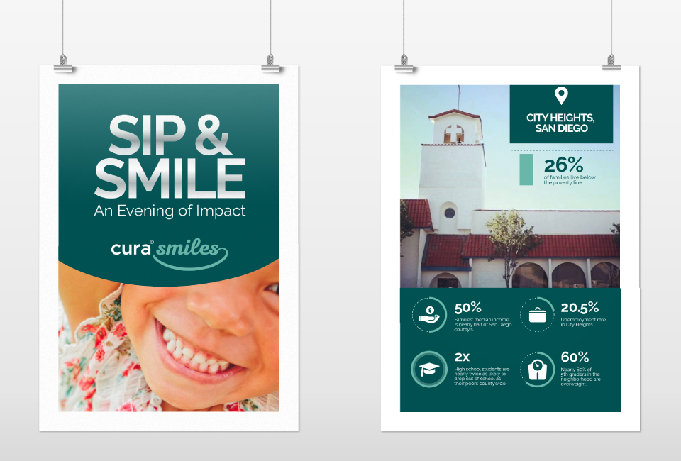 CuraSmiles-Posters